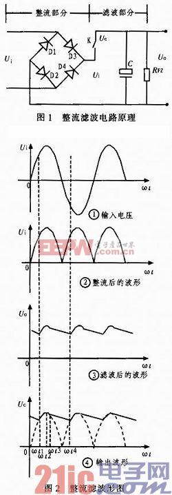 滤波电容的容量大小直接影响整流滤波电路输出的纹波电压-深圳鼎纪pcb