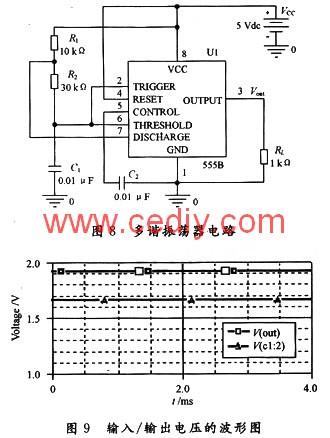 由图9中发现555定时器构成的多谐振荡器的输出电压vout始终保持高电平