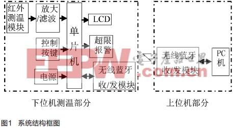 圳鼎纪pcb_pcb_线路板