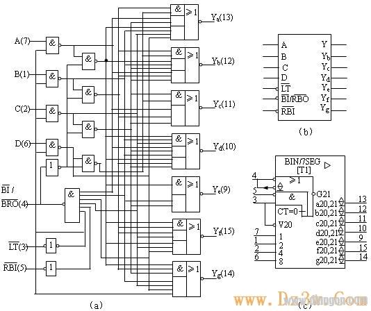 74ls48中文资料(引脚图,真值表及内部结构原理图-深圳