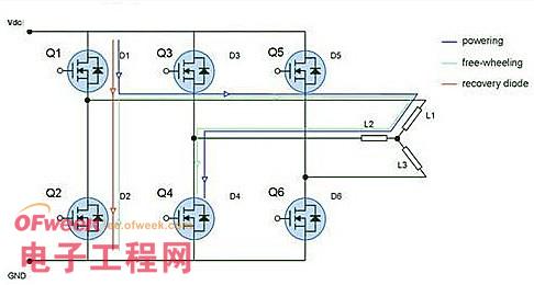 逆变器一般由控制逻辑,滤波电路和逆变桥组成-深圳鼎纪pcb