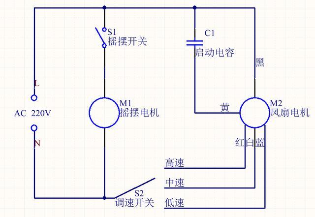 图解电风扇的电路原理