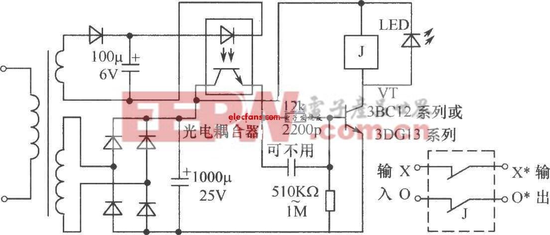 具体要求可参考整流电路的技术要求.