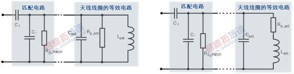 现在13.56MHz无线智能卡应用已经十分广泛,像二代身份证、手机支付、校园一卡通、公司员工工卡都是使用13.56MHz无线智能卡技术。13.56MHz无线智能卡基本都是采用图示的线圈天线,通过近场耦合传输电磁信号。该门培训课程就来专门讲解图示13.56MHz线圈天线的原理和设计,包括13.