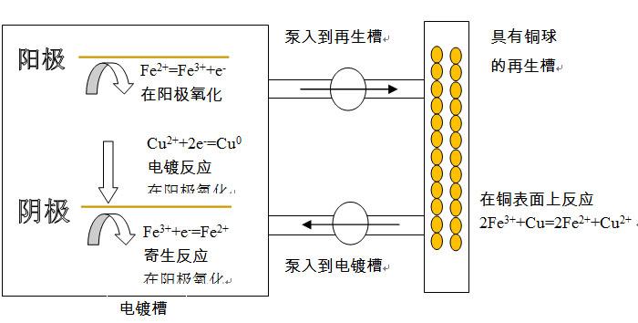 印制电路板电镀 pdf-深圳鼎纪pcb