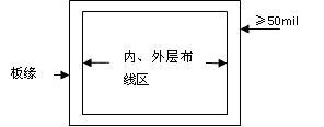多层PCB设计经验-深圳鼎纪PCB